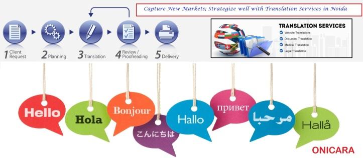 translation services in noida